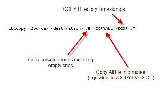 How to copy or move files and folders whilst maintaining