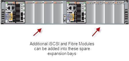 EMC Storage Processor Enclosure[7]